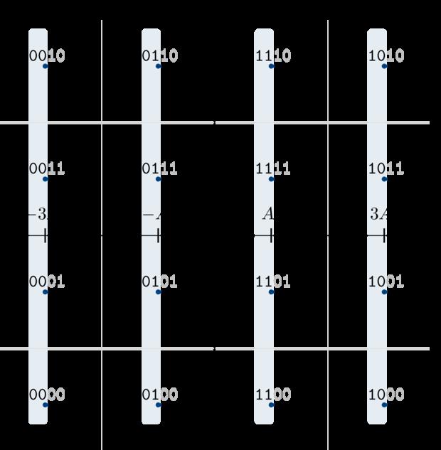 Linear Modem Bit Error Rates  Part Ii  Derivation